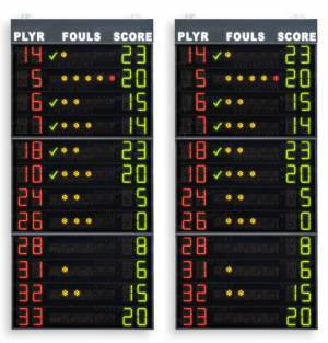 Pair of statistics panels (side displays) for 12 player per team showingthe player number (from 0 to 99 programmable), fouls/penalties(4 indicator lights + 1 red) and personal score (from 0 to 99)